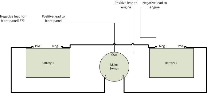 Rewiring a 16' Hewescraft | SailNet CommunitySailNet