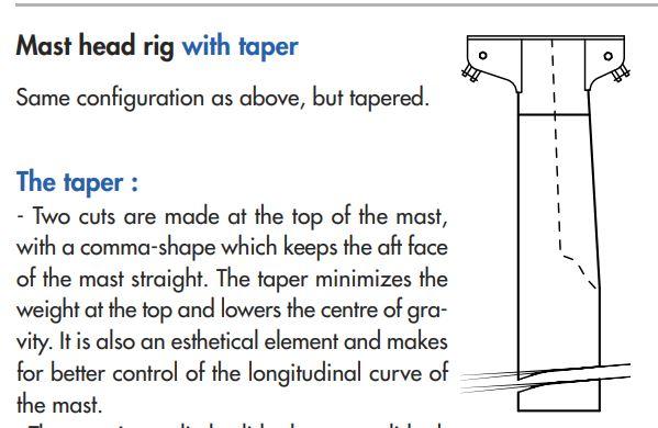 mast bend-tapered-mast.jpg